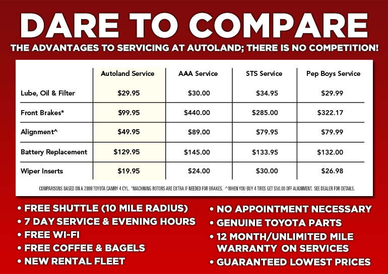 Dare to Compare - Springfield, NJ - Autoland Toyota