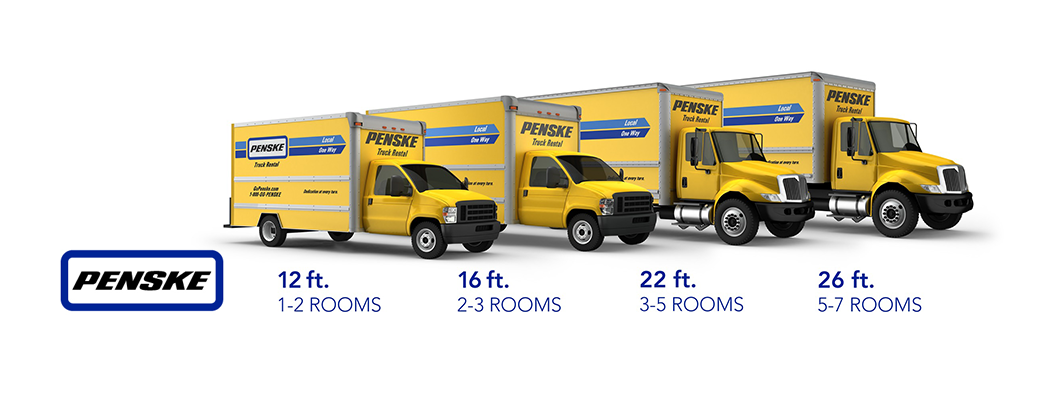 Penske Truck Rentals | New dealership in Norwood, MA 02062