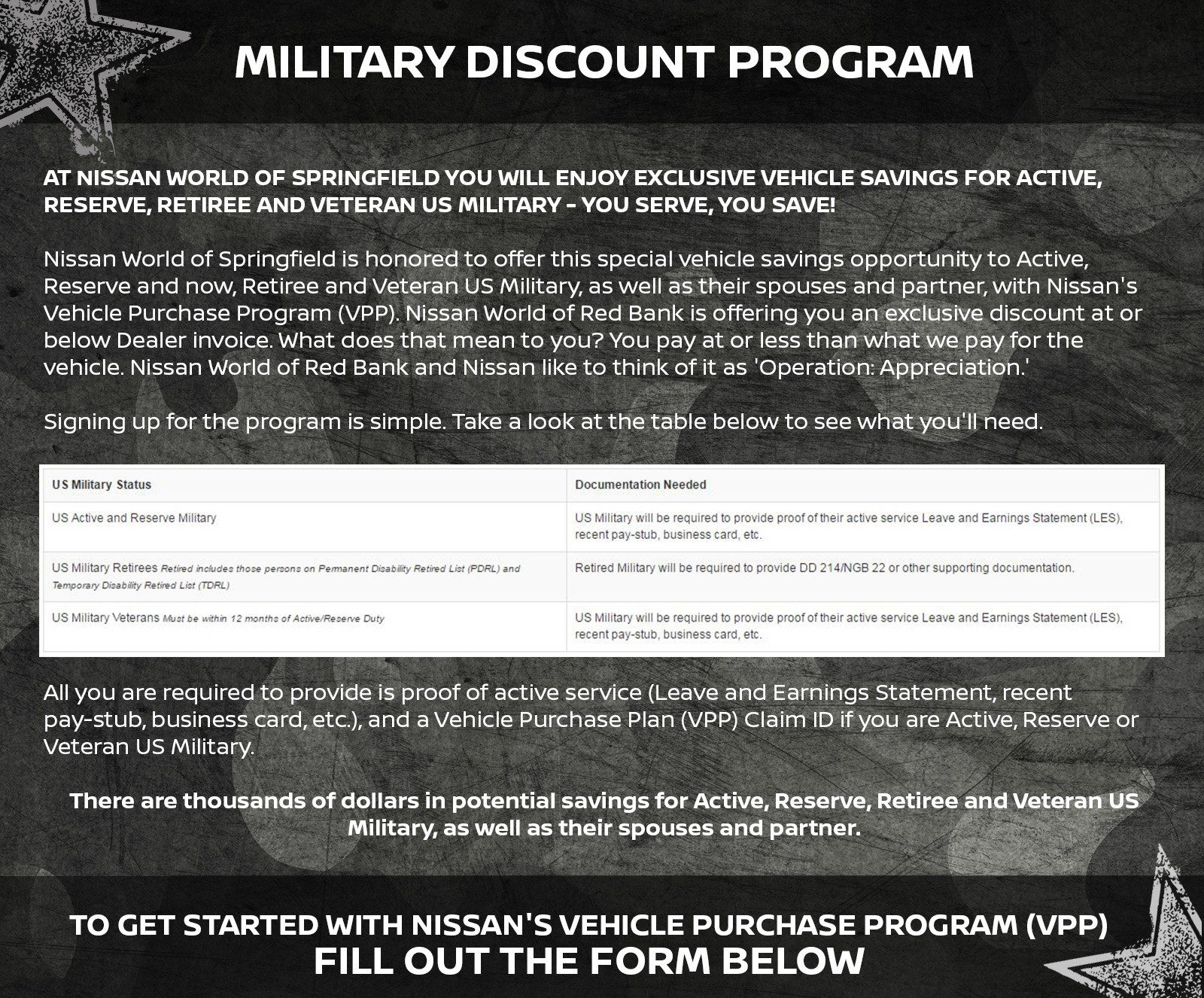 New Jersey Nissan Discounts for Military